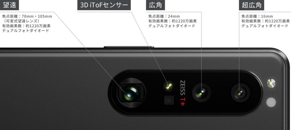 Xperia 1 IIIのカメラについての画像